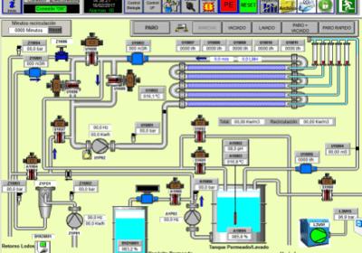 Covid-19 y la importancia del seguimiento remoto de las instalaciones